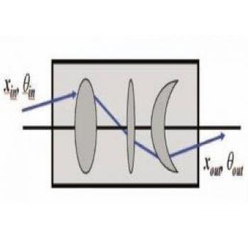 天津港东几何光学实验装置JGX-1