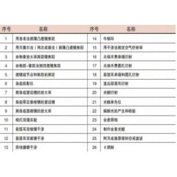 天津港东光学平台26项实验GSZ-2B